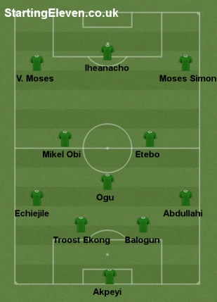 Nigeria line up to beat Cameroon