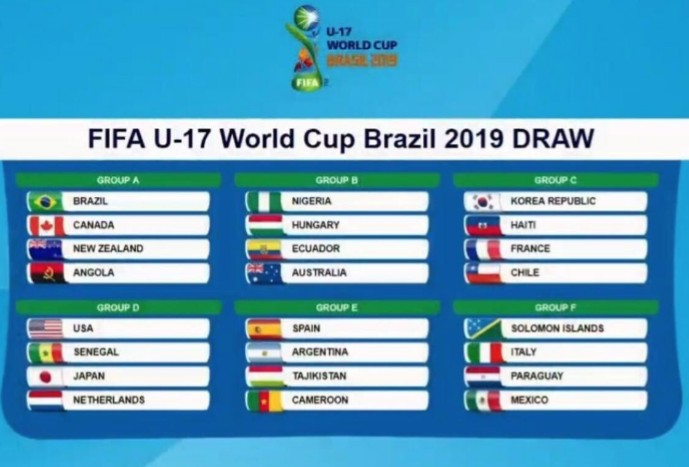 2019 FIFA U-17 World Cup Group Stage Draws