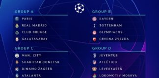 UEFA Champions League 2019/20 Group Stage Draw