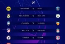 2019/20 Champions League Round of 16 Draws