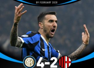 Inter Milan vs AC Milan Derby