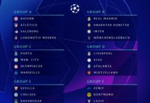 2020/21 UCL group stage draw
