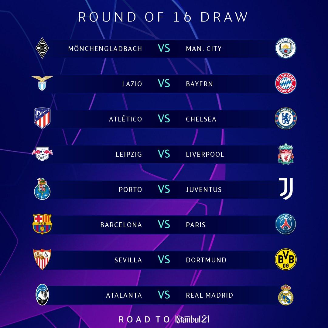 2020/21 UEFA Champions League round of 16 draws