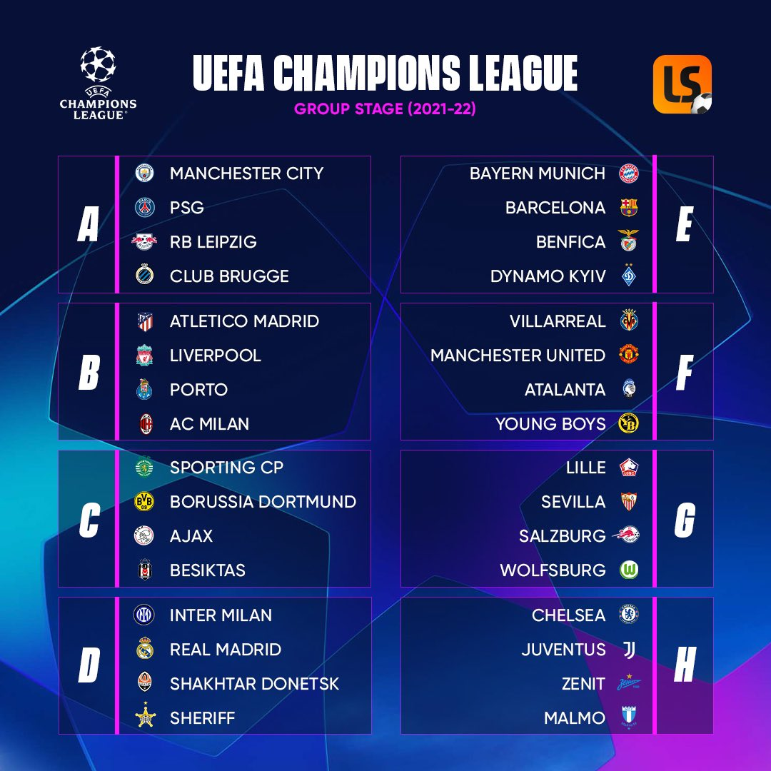 2021/22 Champions League group stage