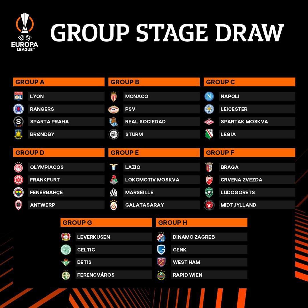 2021/22 UEFA Europa League group stage draws